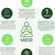 Te explicamos el MBSR en 6 pasos, infografía